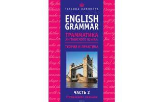 Игры для практики английской грамматики