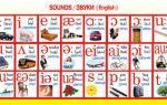 Разговор по телефону на английском: полезные фразы и пример диалога