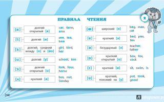 Правила английского языка | основные глаголы английского языка | основные английские правила