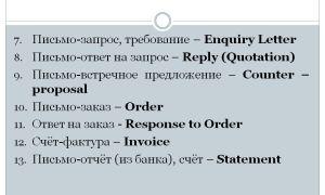 Як написати діловий лист на англійській мові | зразок офіційного листа англійською