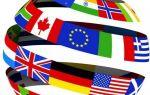 Топ 10 сайтів для вивчення англійської мови | сайти для спілкування з іноземцями