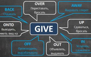 Отдать должное глаголу «to give»