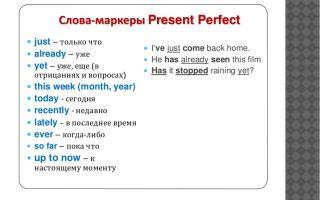 Слова-маркеры present perfect: yet, just, already и другие наречия-показатели времени