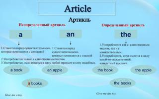 Артикль в английском языке | определенные и неопределенные артикли английского языка
