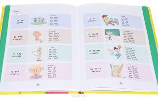 Как быстро выучить английский язык самостоятельно дома | с чего начать учить английский дома