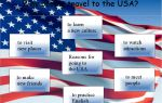 Топик the usa | сочинение сша на английском языке