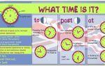 Top 10 способов уделить время для занятий английским