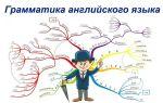Мифы об изучении английского