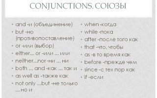 Союзы в английском языке (conjunction): виды и функции, примеры употребления, таблица популярных союзов с переводом