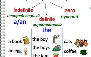 Артиклі в англійській мові | вживання артиклів в англійській мові таблиці