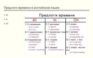 Предлоги в английском языке | что же поставить: at, on или in?