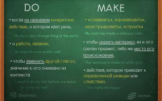 Одно понятие, но разное использование «to do» и «to make»
