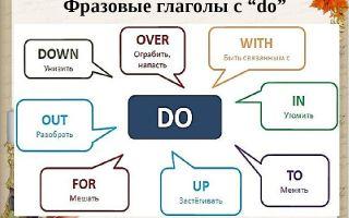 Фразовые глаголы английского языка для интернет-юзеров