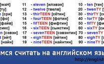 Цифры и числа на английском языке с произношением и транскрипцией