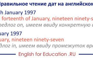 Даты на английском языке — правила написания дат