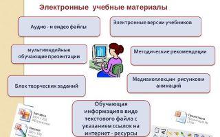 Электронные учебные материалы