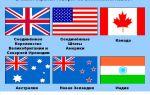 В каких странах разговаривают на английском языке как на родном?