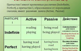 Причастие в английском языке (participle): функции, формы, правила образования и примеры с таблицей