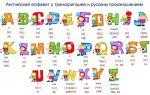 Английский алфавит с произношением и транскрипцией | буквы английского алфавита
