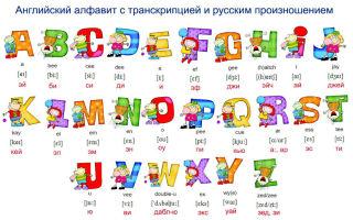 Английский алфавит для детей: изучение английских букв в картинках, карточках с транскрипцией