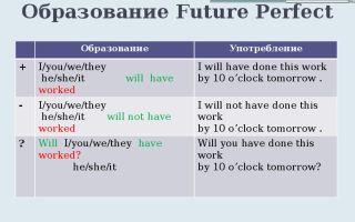 Future perfect (фьюче перфект) — будущее совершенное время в английском