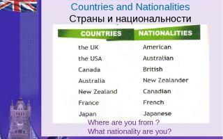 Страны на английском языке — национальности и названия стран по-английски