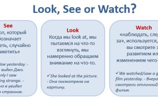 В чем разница между see, look и watch?