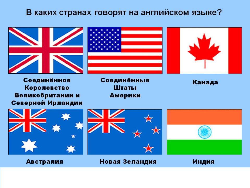 флаги англоязычных стран с картинками высыпания кожных