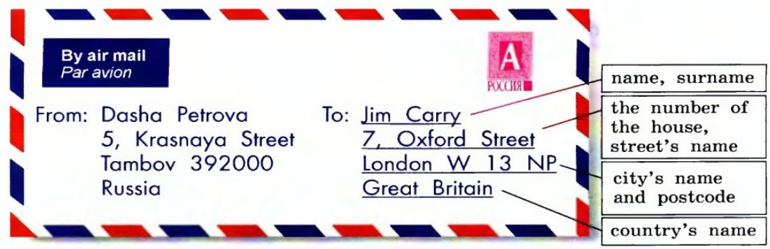 Как писать адрес на английском языке — пишем адрес по ...