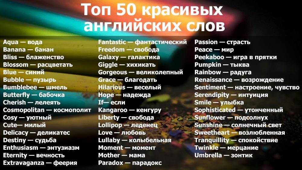 Красивые английские слова на картинках